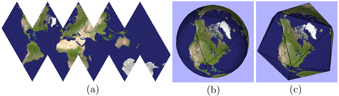 (a) Initial Texture (Blue Marble, NASA). (b) Inverse Snyder. (c) 3D Icosahedron.