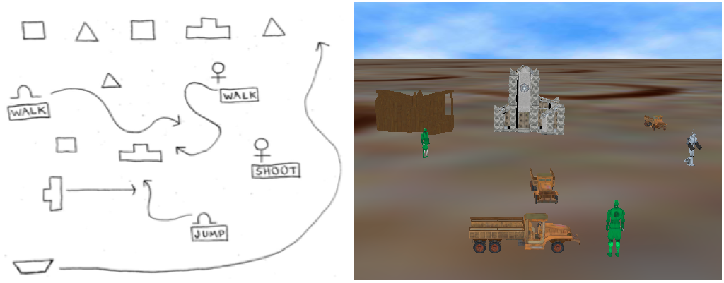 On the left, sample scene made using the proposed sketch-based interface. On the right, one of the frames of the 3D-animation resulting from processing the scene image on the left.