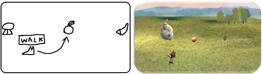 On the left, it is a sample 2D sketch based on our proposed interface. The arrow extending from the squirrel represents movement towards the apple. The word enclosed in the box indicates the action that the squirrel performs while moving. On the right, it shows the initial frame of the 3D-animation resulting from processing the image of 2D sketch on the left.